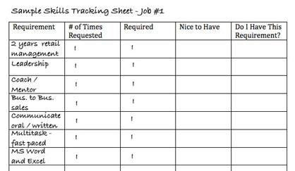Sample skills form