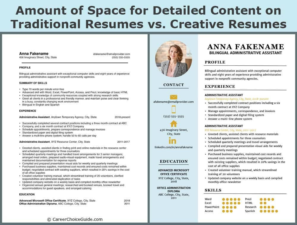 Traditional resume format beside a creative resume format. Significantly more information about work history fits on the traditional resume format.